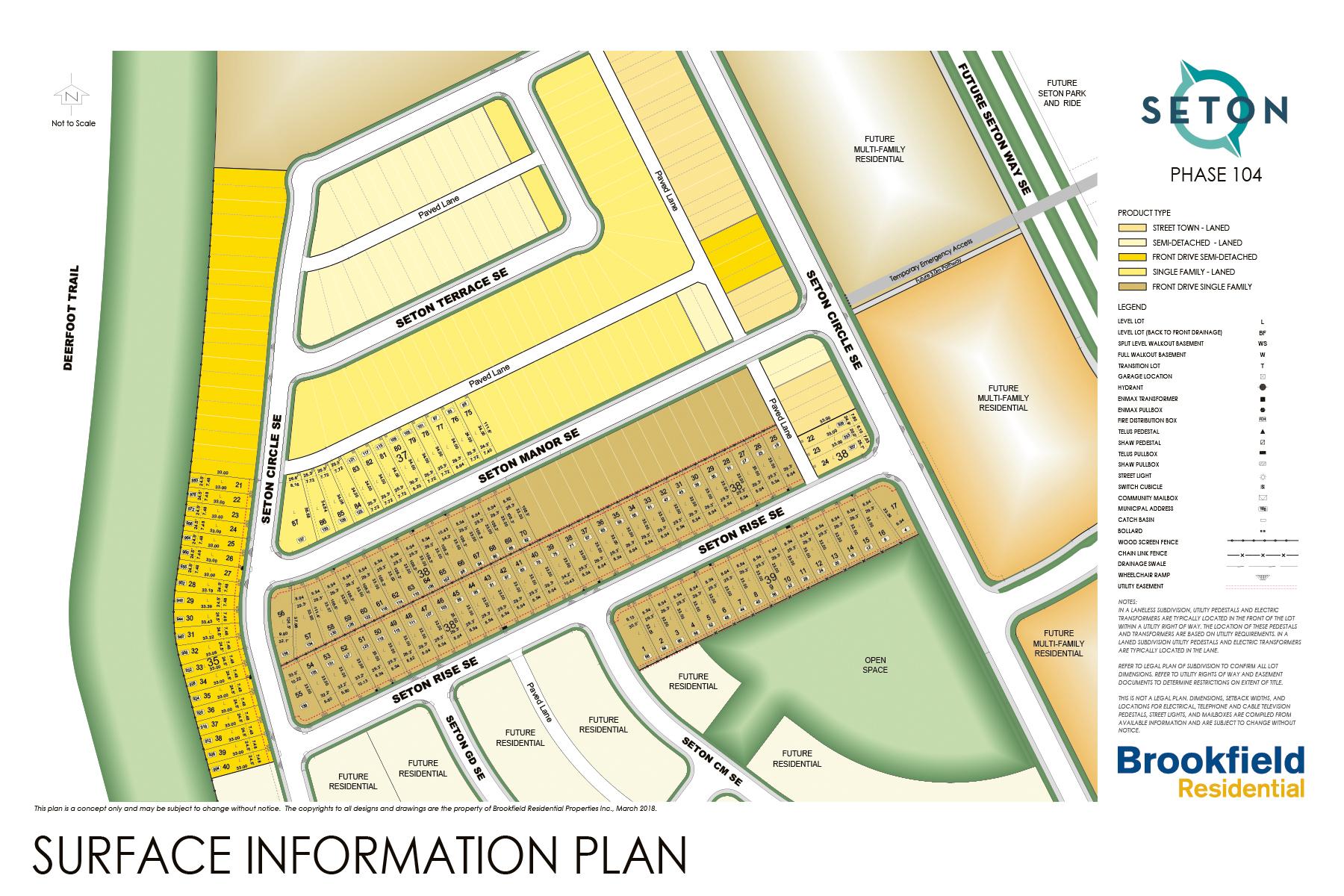 Seton Phase Map